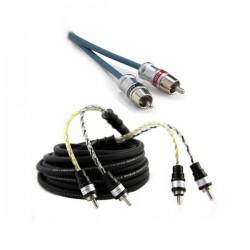 RCA-kabels