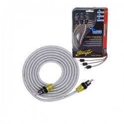 video-kabels